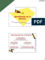 Aproximacion_de_la_Binomial.pdf
