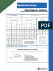 Capacidad_de_corriente.pdf