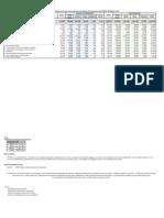 2012 SME Statistics Web