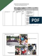 Laporan Aktiviti Kelab Doktor Muda 2014 Sekolah