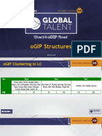 ogip structures