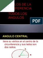 ANGULOS DE LA CIRCUFERENCIA.pptx