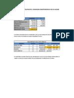 % DE COSTOS EXP. TECNICO.xlsx