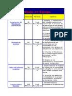 1_listado_de_dinamica_de_trabajo_en_equipo.doc