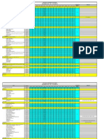 Copy of Commissioning Progress Report Wo Price 04 04 2013