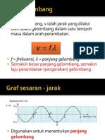 Understanding Wave