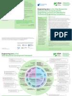 Engineering Lens on the Vitae Researcher Development Framework Rdf 2012