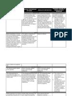 Matrix of Property Regime