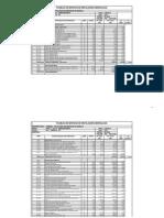 PLANILHA_DE_SERVICOS_DE_INSTALACOES_HIDRAULICAS.pdf