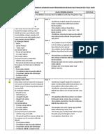 Rancangan Tahunan Pendidikan Jasmani Dan Pendidikan Kesihatan Tingkatan Tiga 2009