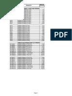 Copia de Lista Terminales 01-10-14 Cambio Listas