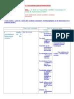Ressources complémentaires thème 2 démographie.doc