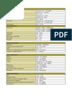 Valori di laboratorio normali.pdf