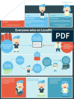 How LocalMaven Works (Infographic)