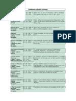 Presidentes de Bolivia 2da  y 3era etapa.doc