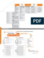 (Válvula 3 vias) BFV_SHP_Configurations.pdf