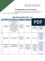 MEDICAMENTOS_IRREGULARES_2012_2011_2010_2009_Jan2013 (1).doc