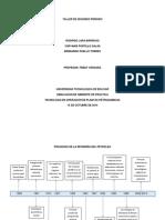 TALLER SEGUNDO PERIODO.pdf