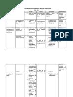 PLAN DE EMERGENCIAS 2014.docx