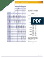 Tabla ALVENIUS PRESION.pdf