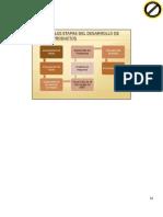 Diseño de productos parte3 (1).pdf