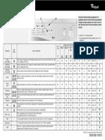 programas lavadora.pdf