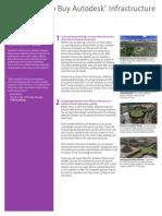 infrastructure_modeler_2013_top_reasons_brochure_en0.pdf