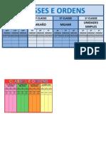 CLASSES E ORDENS.docx