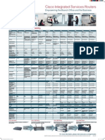 prod_brochure0900aecd8070826d.pdf