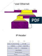 IP Fundamentals -