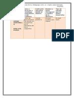 Integrantes_del_equipo act. 7.odt