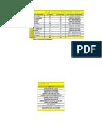 DETALLE DE ALBERGUES GUAYARAMERIN AL 13-03-2014.pdf