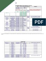 CDADMIN_3000 - Development Impact Fee Schedule_201406301622204003