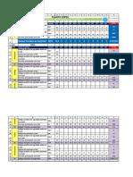 Indices Proactivos.xlsx