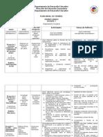 111082913-PLAN-ANUAL-DE-ESPANOL-PRIMER-GRADO.doc