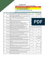 114120368-PTK-Matematika-SD.pdf