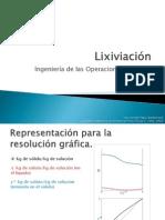 Lixiviacion.ppsx