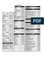Kode ICD