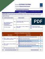 ELES0208_ficha (1).pdf