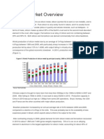 Silicon Market Overview