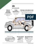 Infografia Robo Autos.pdf