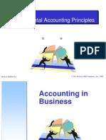 GAAP in Accounting