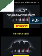 Pirelli Innovation