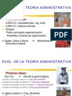 1-2-EVOL-TEO-ADM.pdf