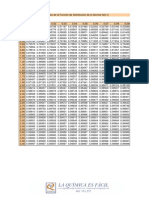 tabla_normal_logo.pdf