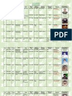 Eligibility Criteria for Joining Pakistan Army as a Corps of