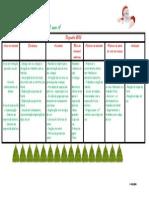 Creche - Planificação Dezembro 1 Ano A.docx