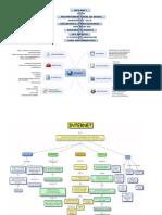 INTERNET 2014.docx