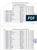 Hasil Test Sesi 15 CAT CPNSD Kab Dompu Minggu, 26 Okt 2014.pdf