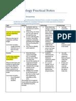 Biology Practical Notes